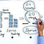 blog afiser 400x267 1 150x150 - Como nos puede ayudar el método GTD en un despacho de administración de fincas
