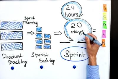 Aplicar Scrum para la productividad del administrador de fincas